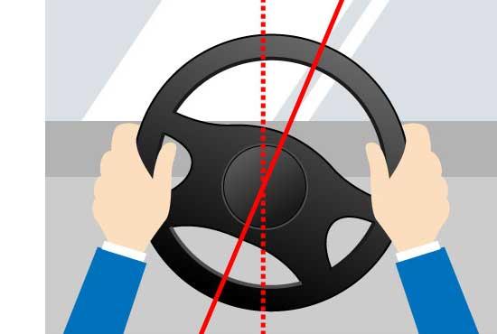 タイヤはまっすぐなのにハンドルがずれる